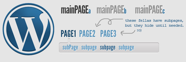 How to list WordPress child pages ONLY for the current parent page