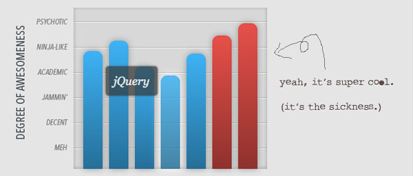 Create a vertical skills graph with simple css and jquery focus97 show ccuart Image collections